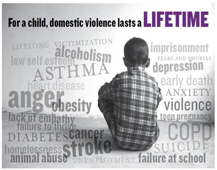 Effects of DV on children